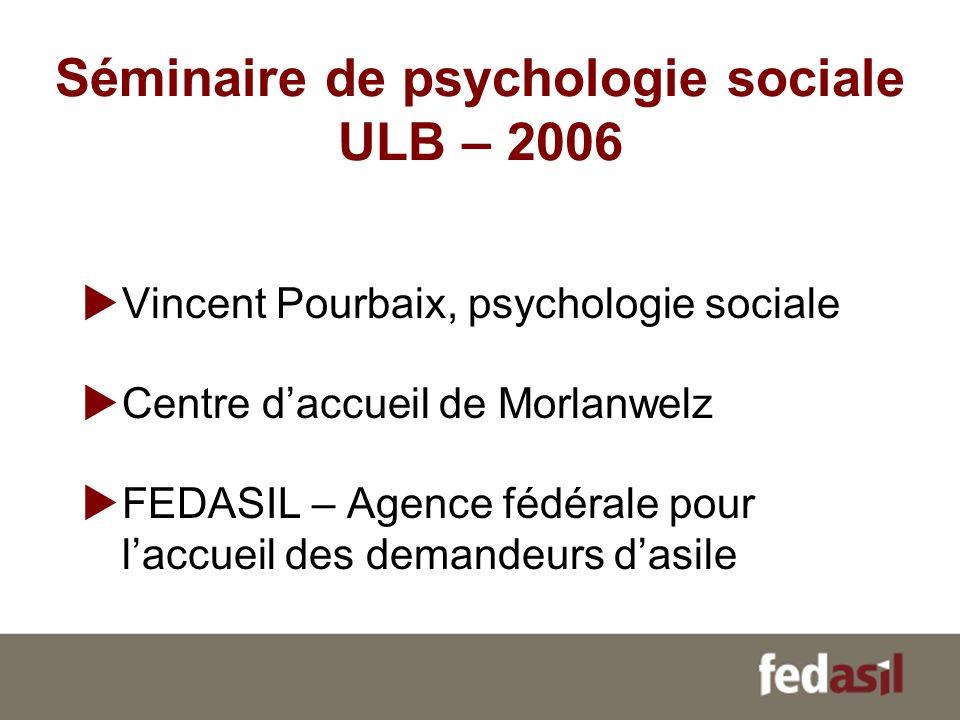 Séminaire de psychologie sociale ULB – 2006 Vincent Pourbaix, psychologie sociale Centre daccueil de Morlanwelz FEDASIL – Agence fédérale pour laccuei
