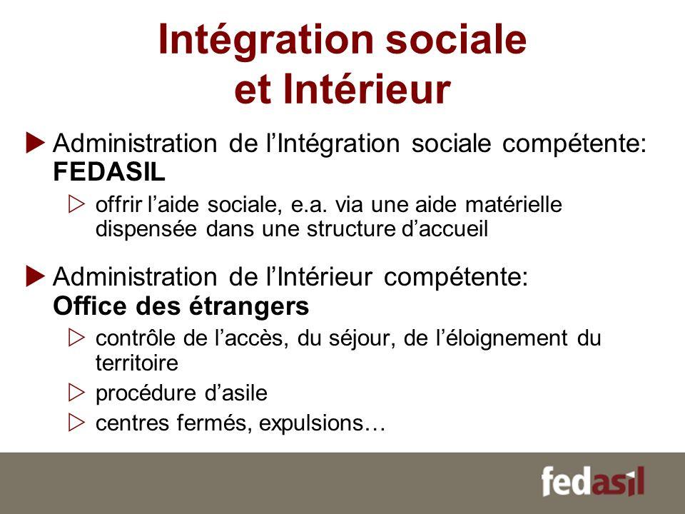 Intégration sociale et Intérieur Administration de lIntégration sociale compétente: FEDASIL offrir laide sociale, e.a. via une aide matérielle dispens