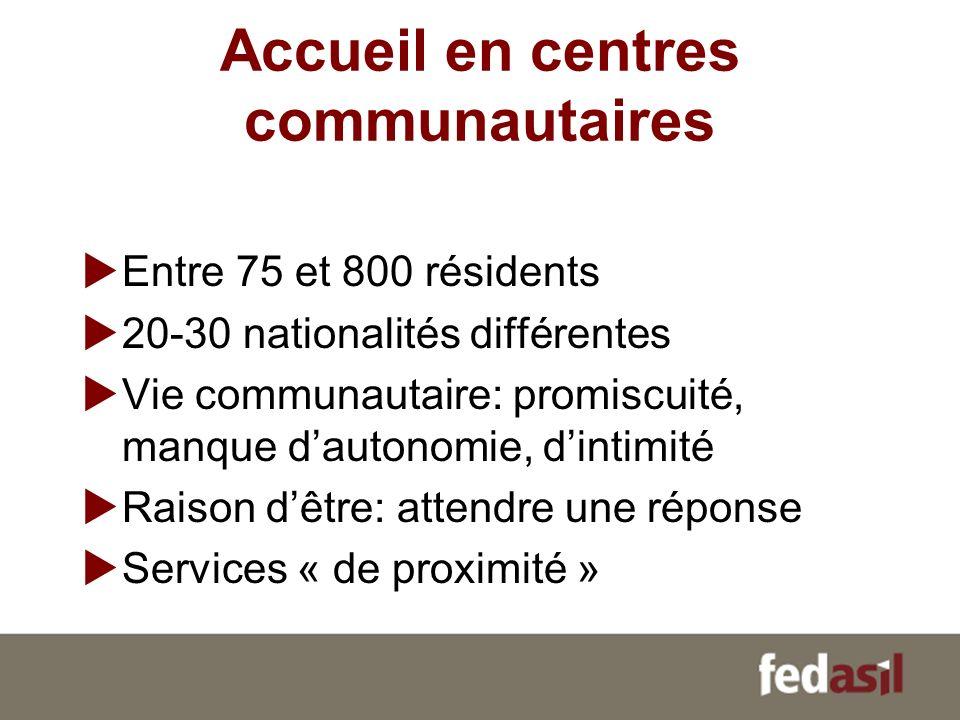 Accueil en centres communautaires Entre 75 et 800 résidents 20-30 nationalités différentes Vie communautaire: promiscuité, manque dautonomie, dintimit