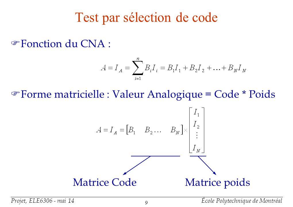 Projet, ELE6306 - mai 14École Polytechnique de Montréal 9 Test par sélection de code FFonction du CNA : FForme matricielle : Valeur Analogique = Code