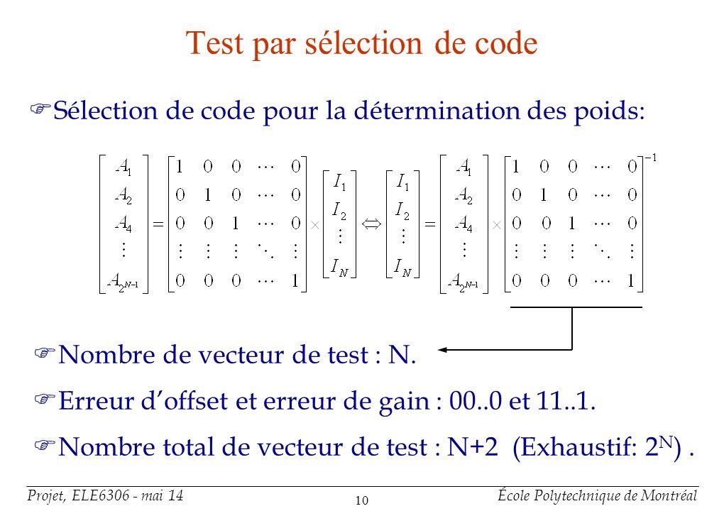 Projet, ELE6306 - mai 14École Polytechnique de Montréal 10 Test par sélection de code FSélection de code pour la détermination des poids: FNombre de v