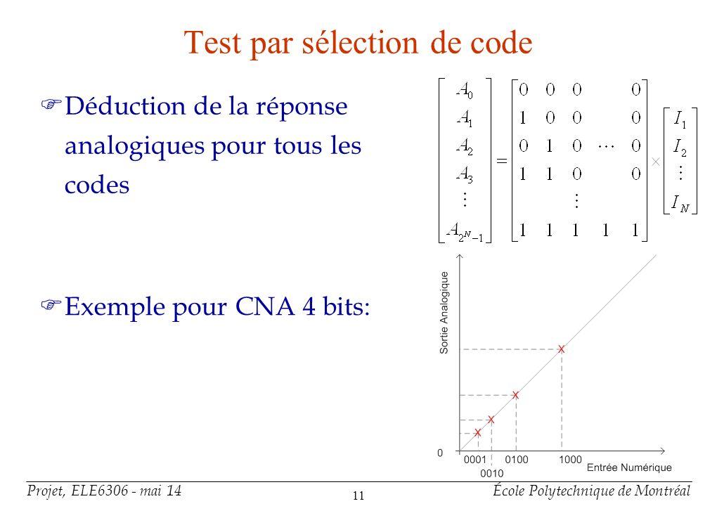 Projet, ELE6306 - mai 14École Polytechnique de Montréal 11 Test par sélection de code FDéduction de la réponse analogiques pour tous les codes FExempl