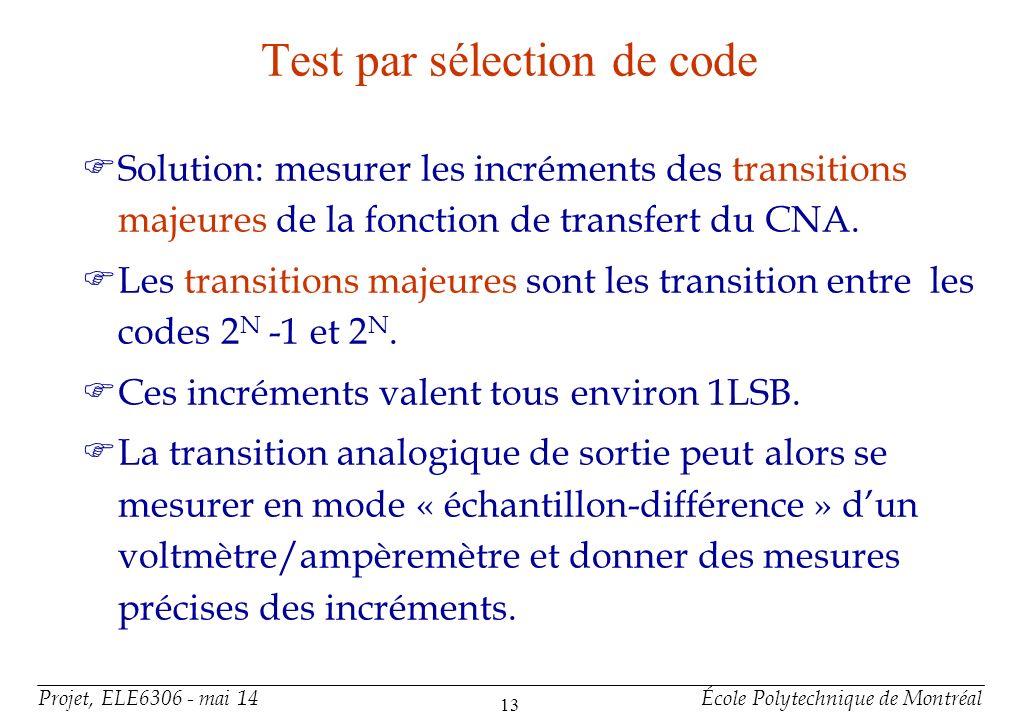 Projet, ELE6306 - mai 14École Polytechnique de Montréal 13 Test par sélection de code FSolution: mesurer les incréments des transitions majeures de la