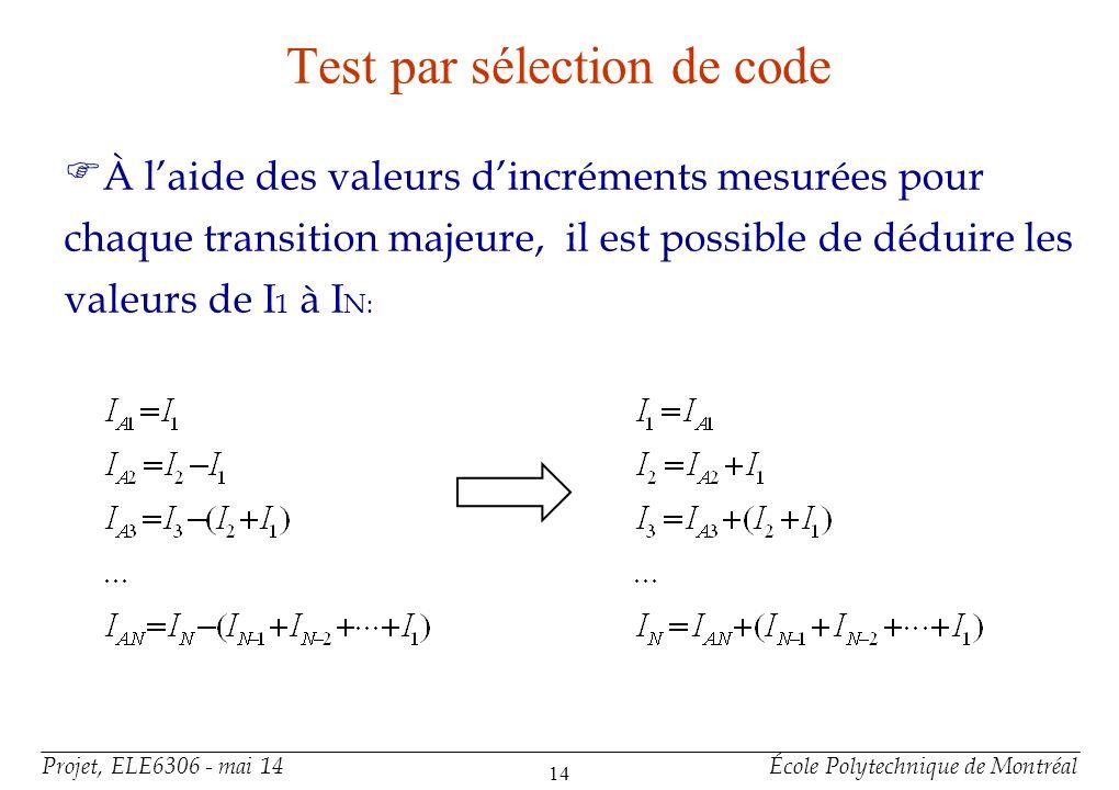 Projet, ELE6306 - mai 14École Polytechnique de Montréal 14 Test par sélection de code FÀ laide des valeurs dincréments mesurées pour chaque transition