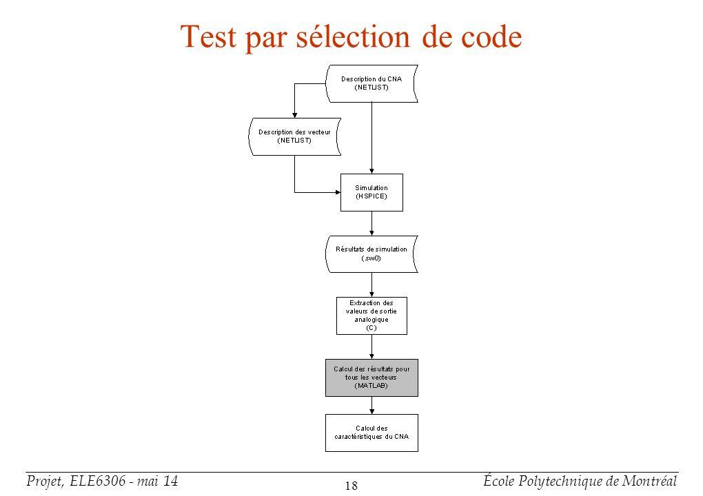 Projet, ELE6306 - mai 14École Polytechnique de Montréal 18 Test par sélection de code