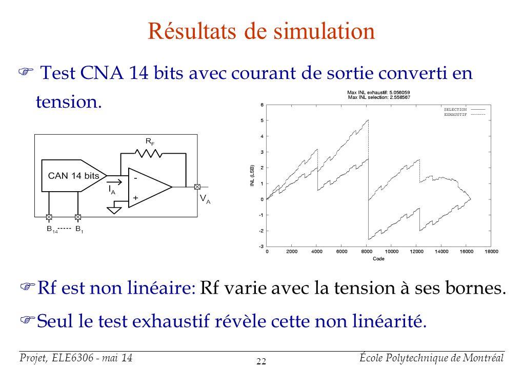 Projet, ELE6306 - mai 14École Polytechnique de Montréal 22 Résultats de simulation F Test CNA 14 bits avec courant de sortie converti en tension. FRf