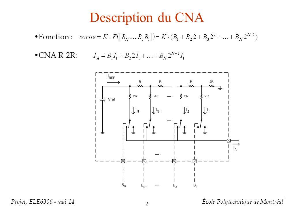Projet, ELE6306 - mai 14École Polytechnique de Montréal 2 Description du CNA Fonction : CNA R-2R:
