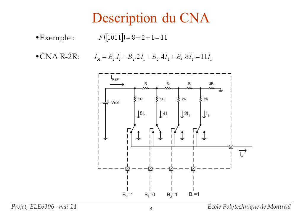 Projet, ELE6306 - mai 14École Polytechnique de Montréal 3 Description du CNA Exemple : CNA R-2R: