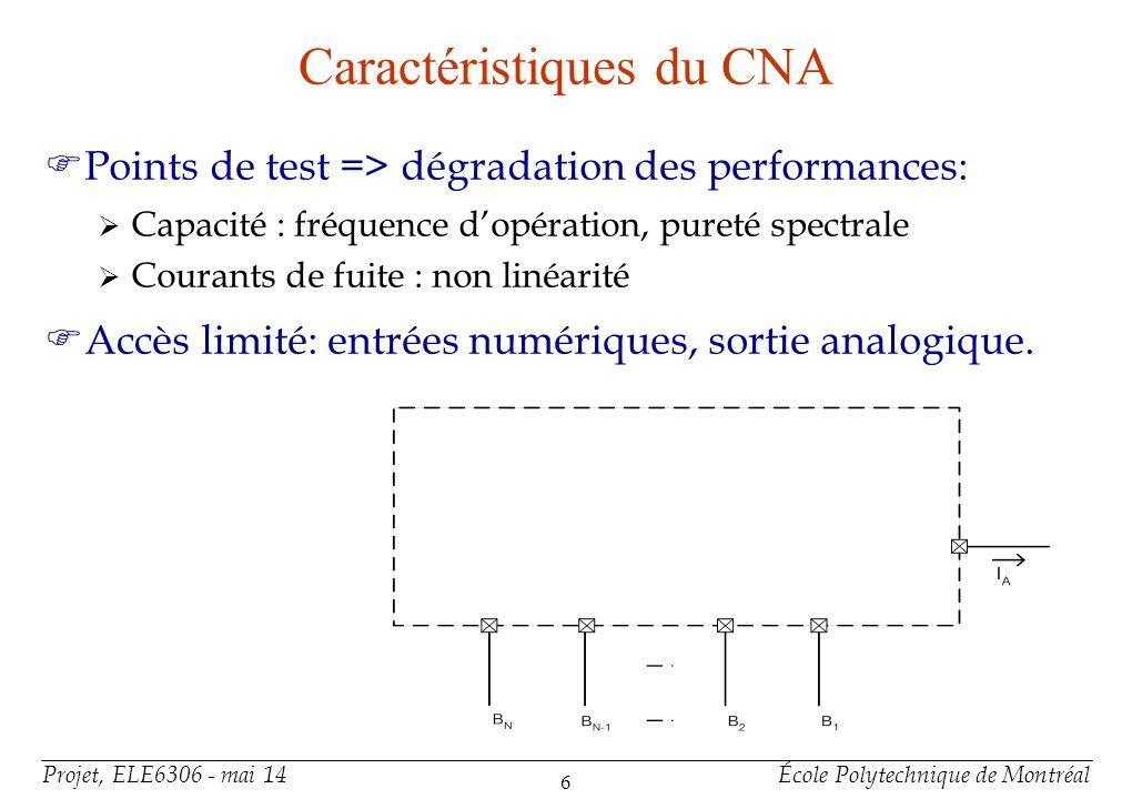 Projet, ELE6306 - mai 14École Polytechnique de Montréal 6 Caractéristiques du CNA Points de test => dégradation des performances: Capacité : fréquence