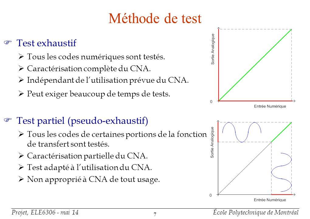 Projet, ELE6306 - mai 14École Polytechnique de Montréal 7 Méthode de test Test exhaustif Tous les codes numériques sont testés. Caractérisation complè
