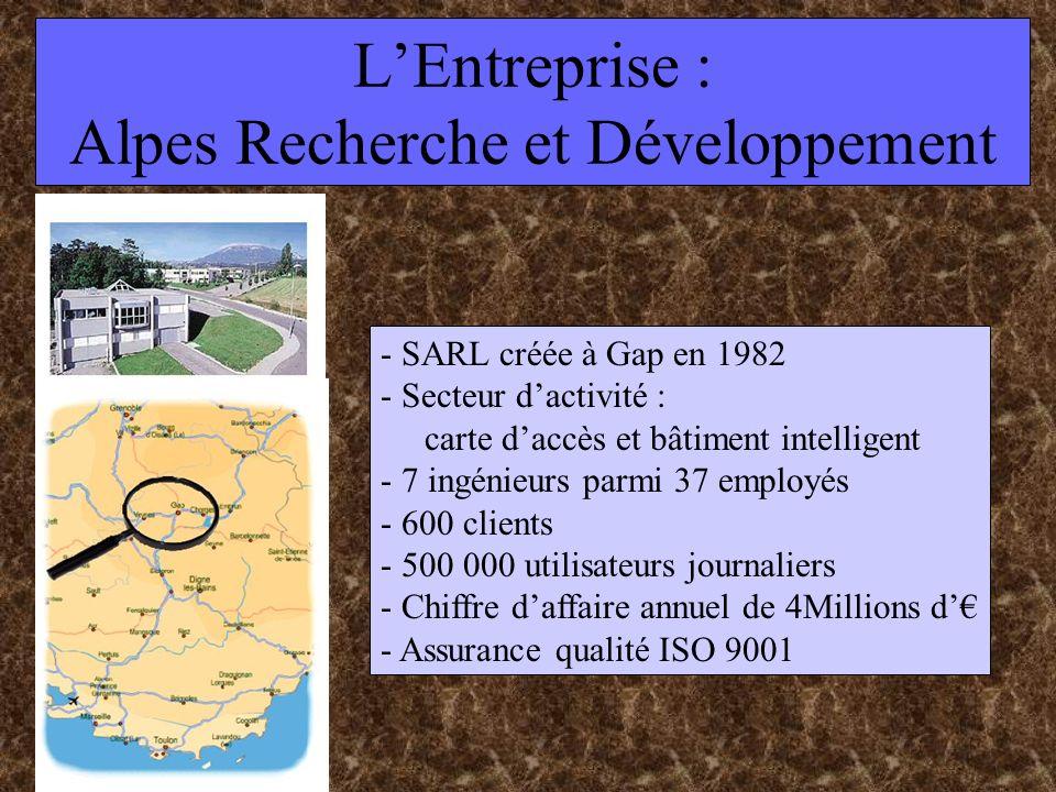 LEntreprise : Alpes Recherche et Développement - SARL créée à Gap en 1982 - Secteur dactivité : carte daccès et bâtiment intelligent - 7 ingénieurs parmi 37 employés - 600 clients - 500 000 utilisateurs journaliers - Chiffre daffaire annuel de 4Millions d - Assurance qualité ISO 9001