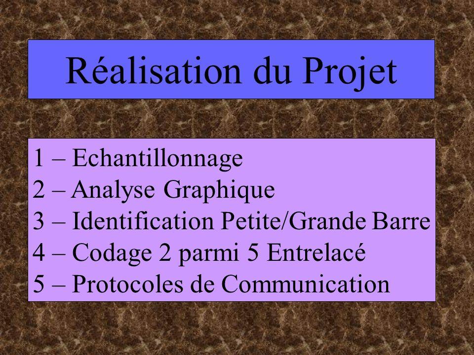 Réalisation du Projet 1 – Echantillonnage 2 – Analyse Graphique 3 – Identification Petite/Grande Barre 4 – Codage 2 parmi 5 Entrelacé 5 – Protocoles de Communication