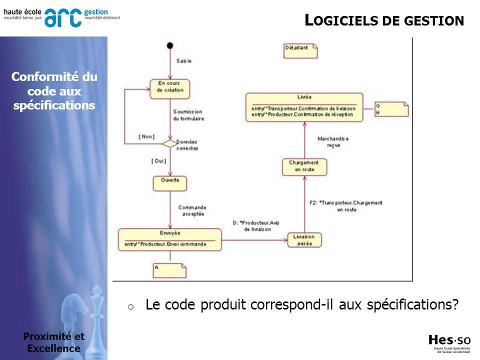 L OGICIELS DE GESTION o Le code produit correspond-il aux spécifications? Proximité et Excellence Conformité du code aux spécifications