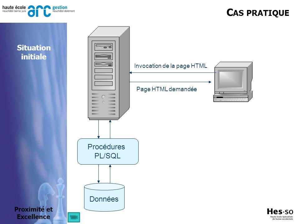 C AS PRATIQUE Proximité et Excellence Situation initiale Procédures PL/SQL Données Invocation de la page HTML Page HTML demandée