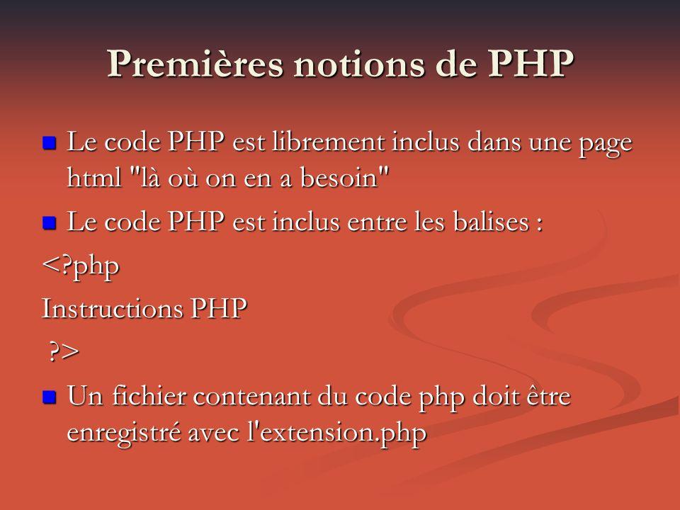 Premières notions de PHP Le code PHP est librement inclus dans une page html là où on en a besoin Le code PHP est librement inclus dans une page html là où on en a besoin Le code PHP est inclus entre les balises : Le code PHP est inclus entre les balises :<?php Instructions PHP ?> ?> Un fichier contenant du code php doit être enregistré avec l extension.php Un fichier contenant du code php doit être enregistré avec l extension.php