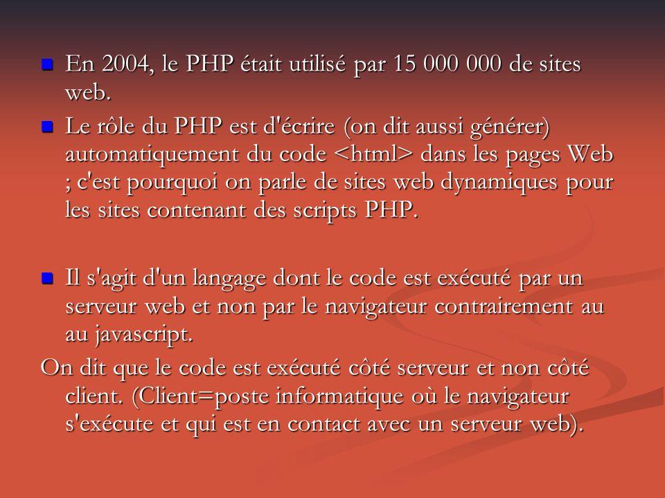 En 2004, le PHP était utilisé par 15 000 000 de sites web. En 2004, le PHP était utilisé par 15 000 000 de sites web. Le rôle du PHP est d'écrire (on