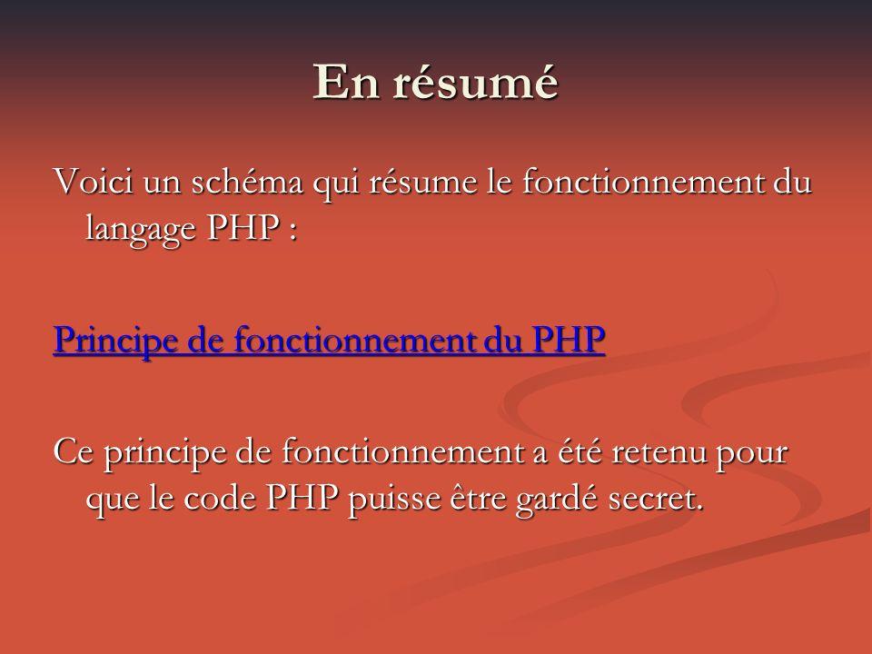 En résumé Voici un schéma qui résume le fonctionnement du langage PHP : Principe de fonctionnement du PHP Principe de fonctionnement du PHP Ce principe de fonctionnement a été retenu pour que le code PHP puisse être gardé secret.