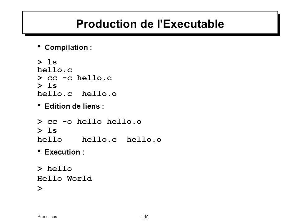 1.10 Processus Production de l Executable Compilation : > ls hello.c > cc -c hello.c > ls hello.c hello.o Edition de liens : > cc -o hello hello.o > ls hello hello.c hello.o Execution : > hello Hello World >