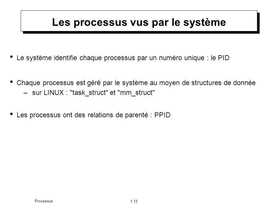 1.13 Processus Les processus vus par le système Le système identifie chaque processus par un numéro unique : le PID Chaque processus est géré par le système au moyen de structures de donnée –sur LINUX : task_struct et mm_struct Les processus ont des relations de parenté : PPID