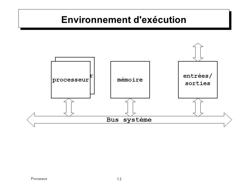 1.2 Processus Environnement d exécution Processeur processeur Bus système mémoire entrées/ sorties