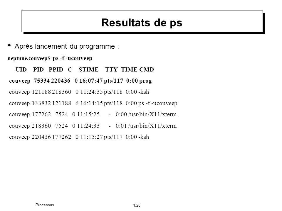 1.20 Processus Resultats de ps Après lancement du programme : neptune.couveep$ ps -f -ucouveep UID PID PPID C STIME TTY TIME CMD couveep 75334 220436 0 16:07:47 pts/117 0:00 prog couveep 121188 218360 0 11:24:35 pts/118 0:00 -ksh couveep 133832 121188 6 16:14:15 pts/118 0:00 ps -f -ucouveep couveep 177262 7524 0 11:15:25 - 0:00 /usr/bin/X11/xterm couveep 218360 7524 0 11:24:33 - 0:01 /usr/bin/X11/xterm couveep 220436 177262 0 11:15:27 pts/117 0:00 -ksh