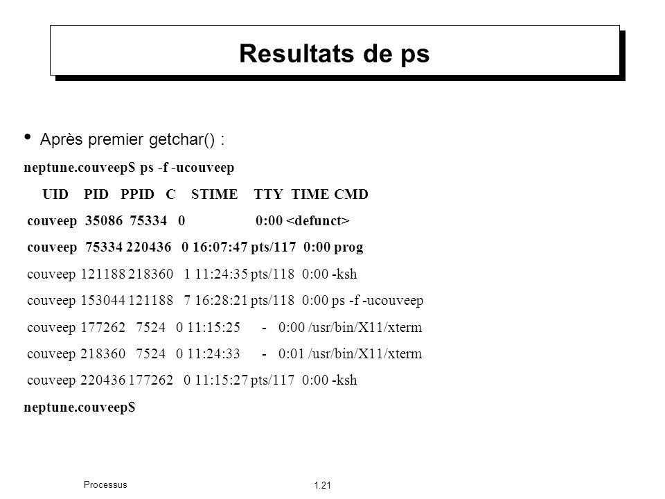 1.21 Processus Resultats de ps Après premier getchar() : neptune.couveep$ ps -f -ucouveep UID PID PPID C STIME TTY TIME CMD couveep 35086 75334 0 0:00 couveep 75334 220436 0 16:07:47 pts/117 0:00 prog couveep 121188 218360 1 11:24:35 pts/118 0:00 -ksh couveep 153044 121188 7 16:28:21 pts/118 0:00 ps -f -ucouveep couveep 177262 7524 0 11:15:25 - 0:00 /usr/bin/X11/xterm couveep 218360 7524 0 11:24:33 - 0:01 /usr/bin/X11/xterm couveep 220436 177262 0 11:15:27 pts/117 0:00 -ksh neptune.couveep$