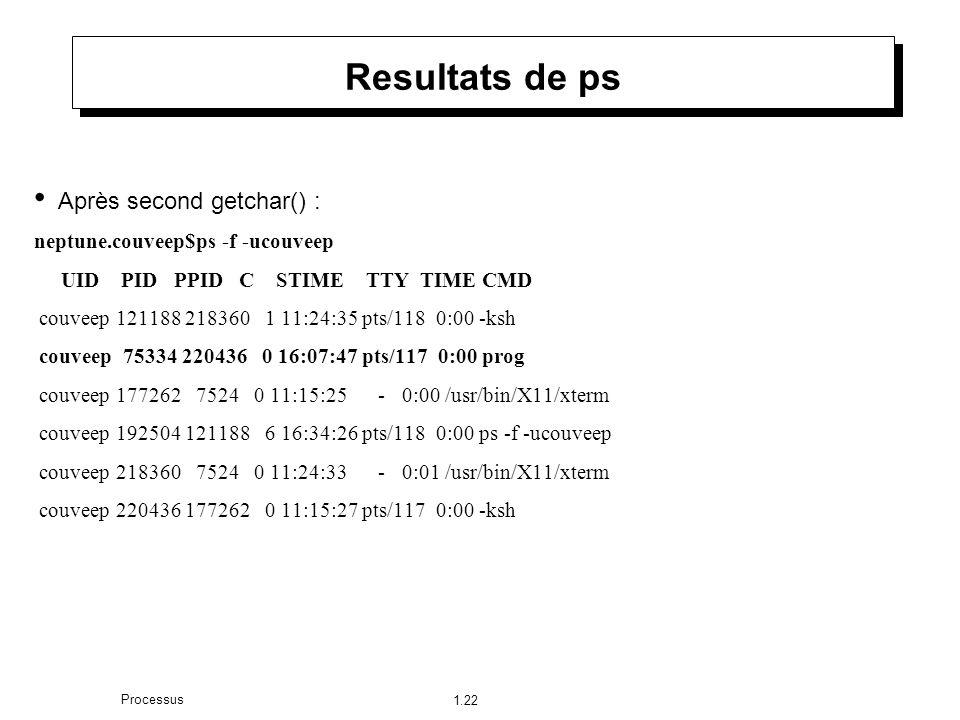 1.22 Processus Resultats de ps Après second getchar() : neptune.couveep$ps -f -ucouveep UID PID PPID C STIME TTY TIME CMD couveep 121188 218360 1 11:24:35 pts/118 0:00 -ksh couveep 75334 220436 0 16:07:47 pts/117 0:00 prog couveep 177262 7524 0 11:15:25 - 0:00 /usr/bin/X11/xterm couveep 192504 121188 6 16:34:26 pts/118 0:00 ps -f -ucouveep couveep 218360 7524 0 11:24:33 - 0:01 /usr/bin/X11/xterm couveep 220436 177262 0 11:15:27 pts/117 0:00 -ksh
