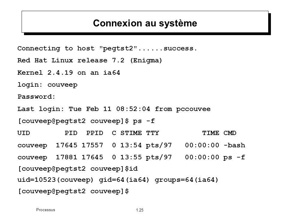1.25 Processus Connexion au système Connecting to host pegtst2 ......success.