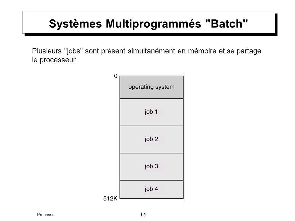 1.6 Processus Systèmes Multiprogrammés Batch Plusieurs jobs sont présent simultanément en mémoire et se partage le processeur