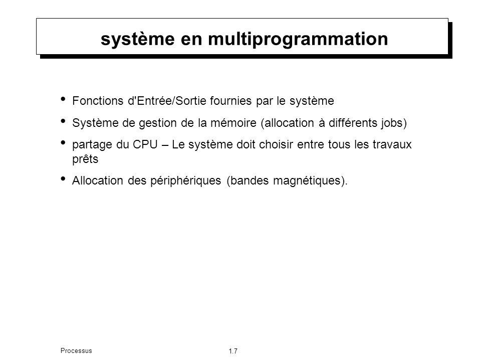 1.7 Processus système en multiprogrammation Fonctions d Entrée/Sortie fournies par le système Système de gestion de la mémoire (allocation à différents jobs) partage du CPU – Le système doit choisir entre tous les travaux prêts Allocation des périphériques (bandes magnétiques).
