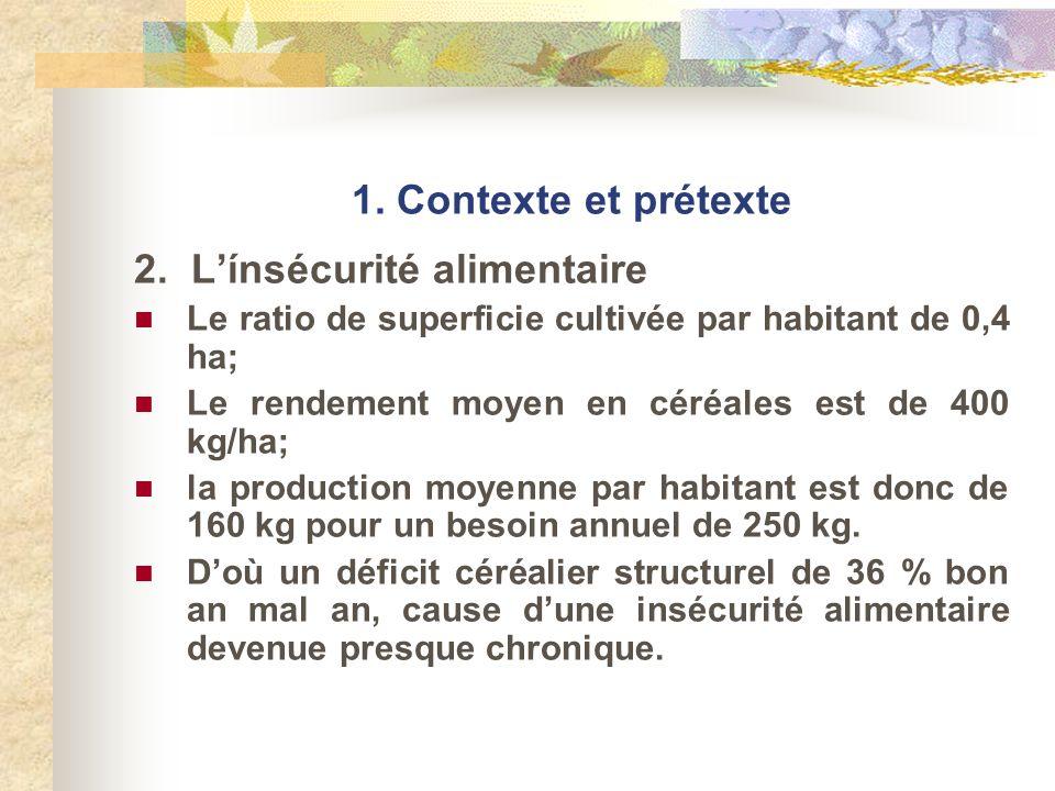 1. Contexte et prétexte 2.