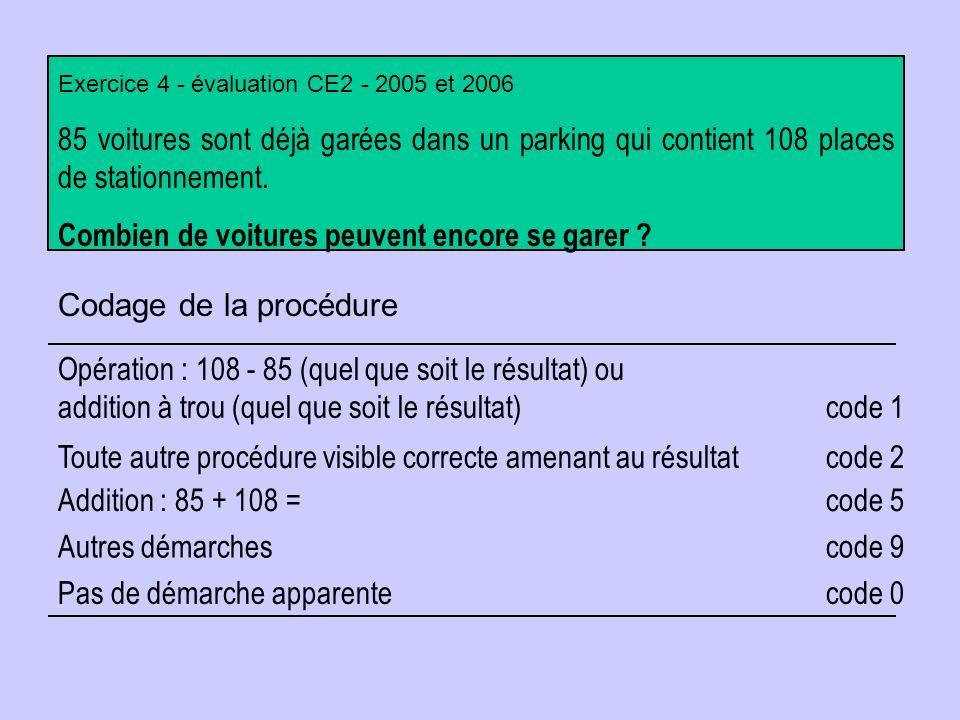 Exercice 4 - évaluation CE2 - 2005 et 2006 85 voitures sont déjà garées dans un parking qui contient 108 places de stationnement.