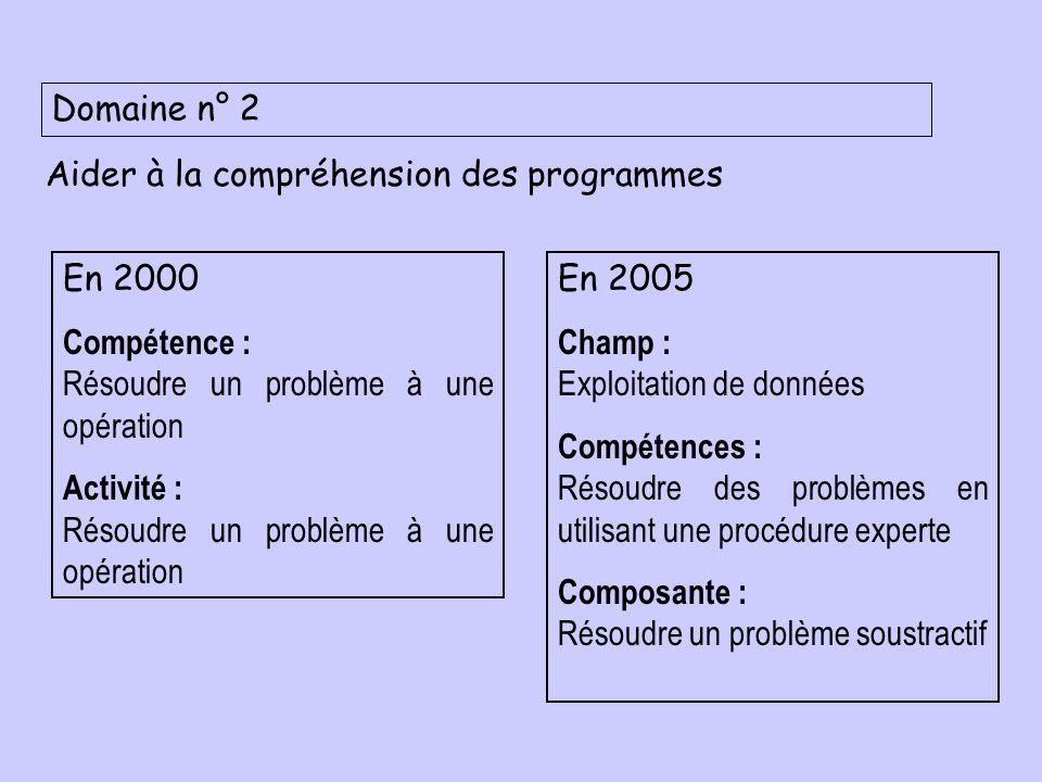 Domaine n° 2 Aider à la compréhension des programmes En 2000 Compétence : Résoudre un problème à une opération Activité : Résoudre un problème à une opération En 2005 Champ : Exploitation de données Compétences : Résoudre des problèmes en utilisant une procédure experte Composante : Résoudre un problème soustractif