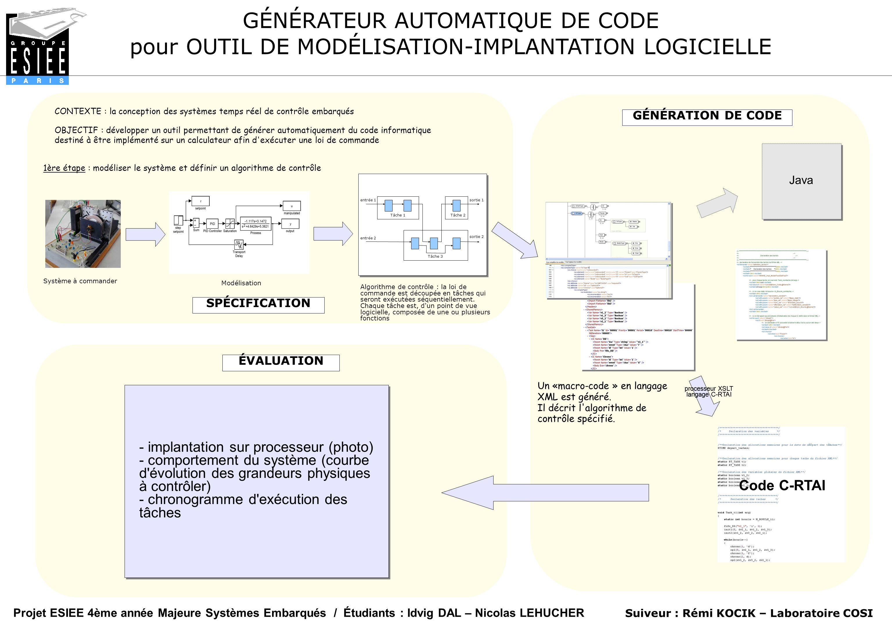 GÉNÉRATEUR AUTOMATIQUE DE CODE pour OUTIL DE MODÉLISATION-IMPLANTATION LOGICIELLE Java processeur XSLT langage C-RTAI - implantation sur processeur (p