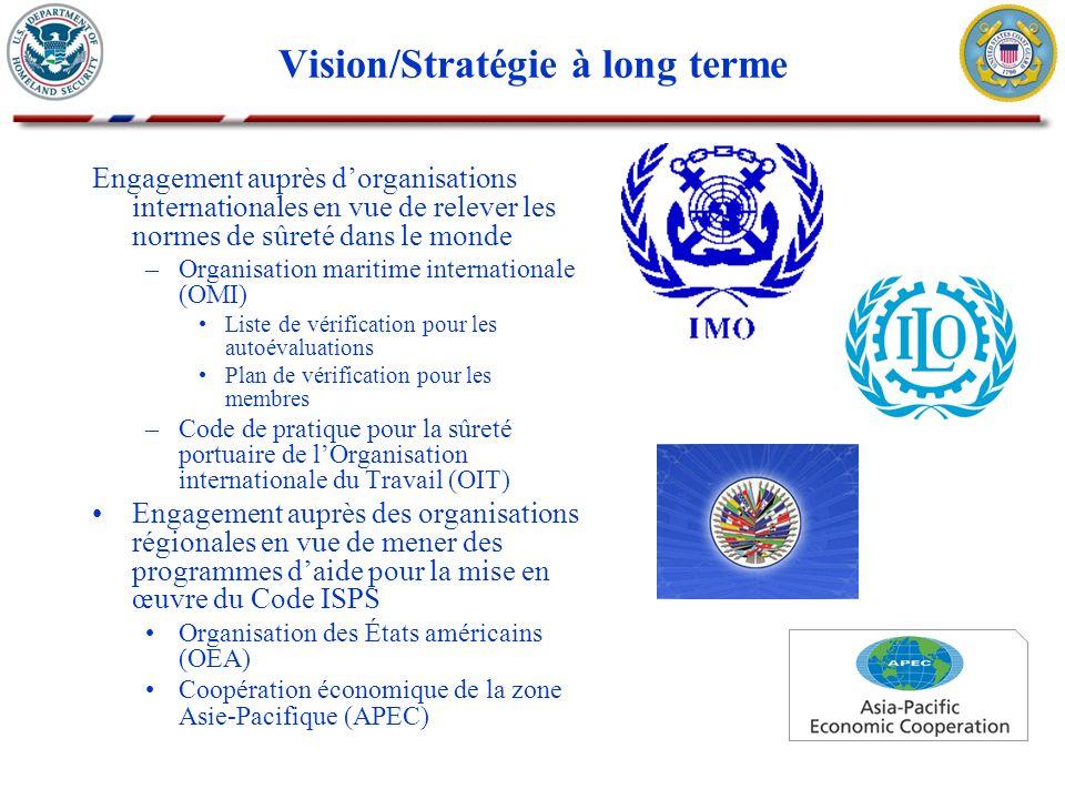 Vision/Stratégie à long terme Engagement auprès dorganisations internationales en vue de relever les normes de sûreté dans le monde –Organisation maritime internationale (OMI) Liste de vérification pour les autoévaluations Plan de vérification pour les membres –Code de pratique pour la sûreté portuaire de lOrganisation internationale du Travail (OIT) Engagement auprès des organisations régionales en vue de mener des programmes daide pour la mise en œuvre du Code ISPS Organisation des États américains (OEA) Coopération économique de la zone Asie-Pacifique (APEC)