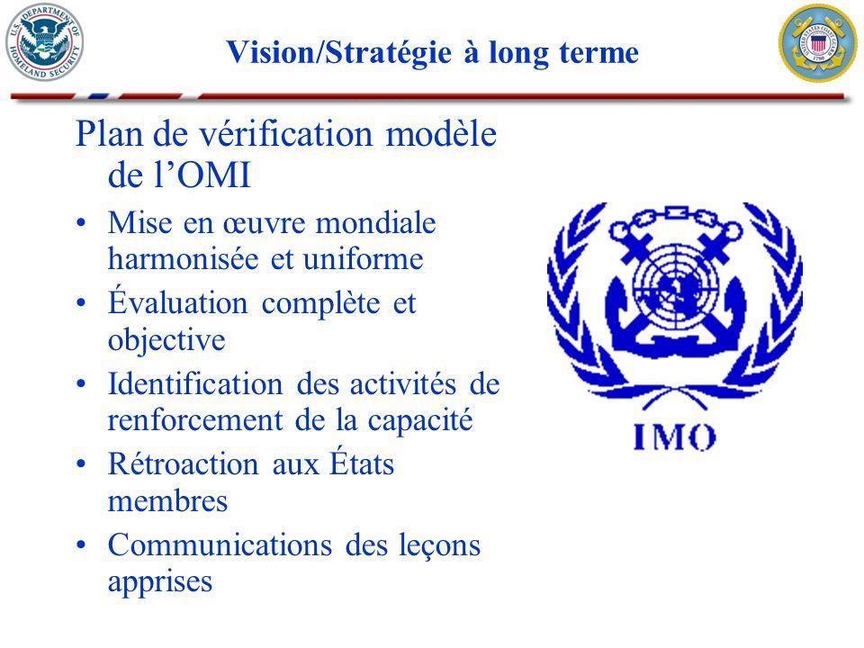 Vision/Stratégie à long terme Plan de vérification modèle de lOMI Mise en œuvre mondiale harmonisée et uniforme Évaluation complète et objective Identification des activités de renforcement de la capacité Rétroaction aux États membres Communications des leçons apprises