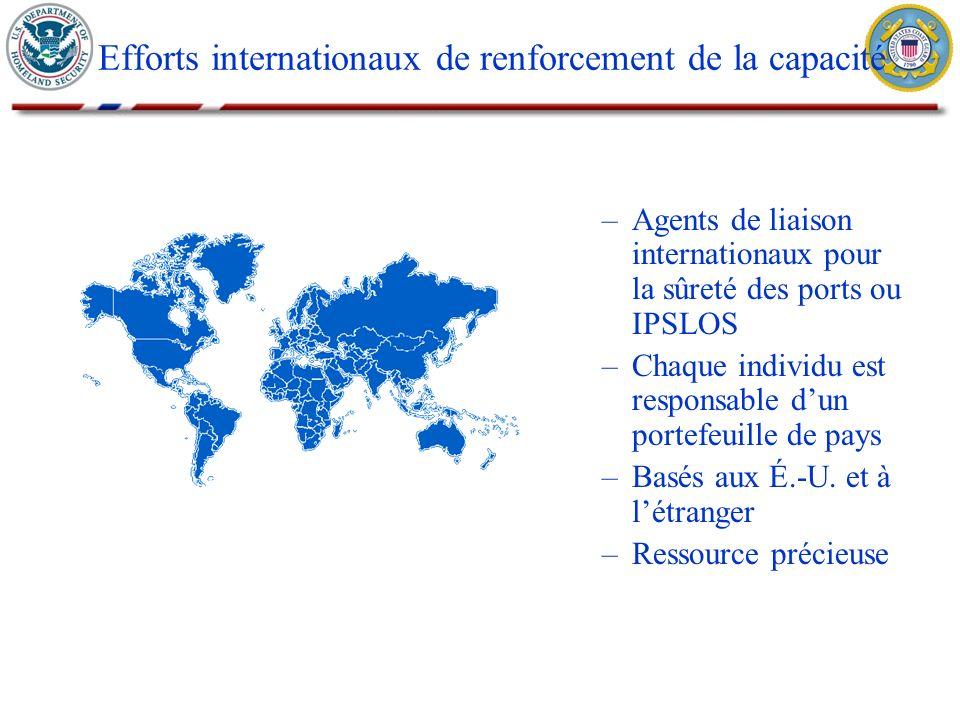 –Agents de liaison internationaux pour la sûreté des ports ou IPSLOS –Chaque individu est responsable dun portefeuille de pays –Basés aux É.-U.