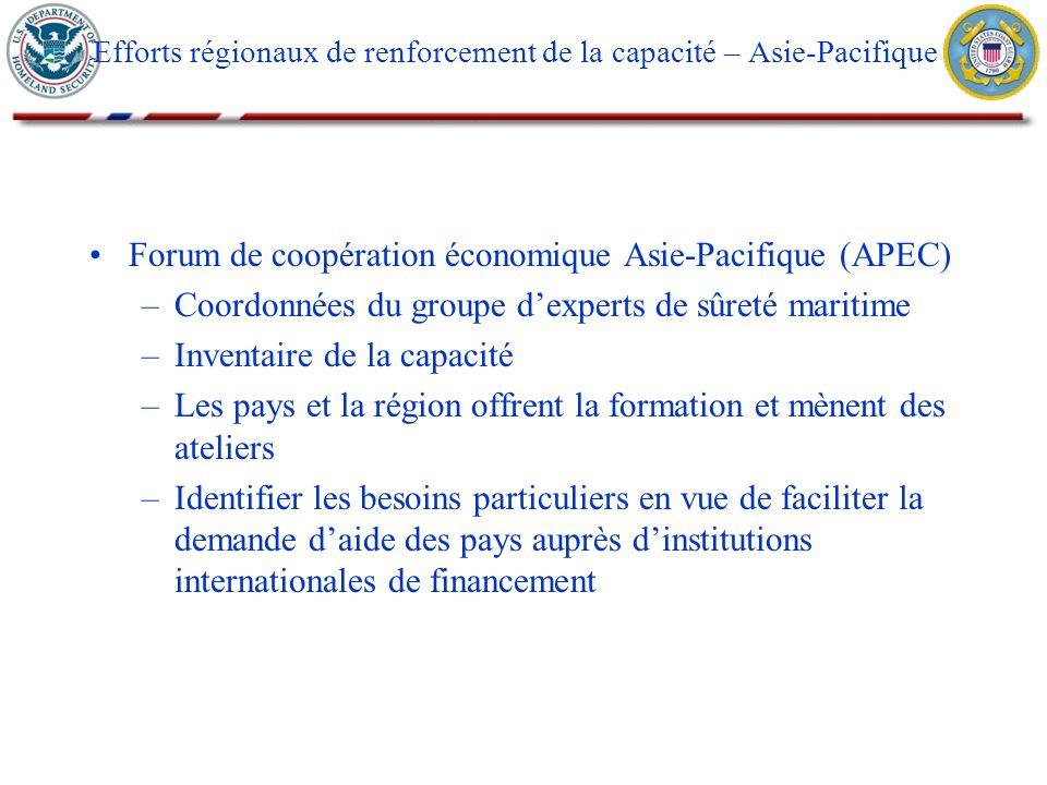 Forum de coopération économique Asie-Pacifique (APEC) –Coordonnées du groupe dexperts de sûreté maritime –Inventaire de la capacité –Les pays et la ré