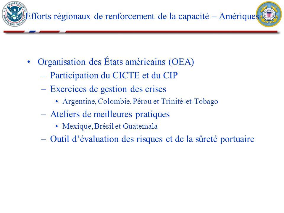 Organisation des États américains (OEA) –Participation du CICTE et du CIP –Exercices de gestion des crises Argentine, Colombie, Pérou et Trinité-et-To