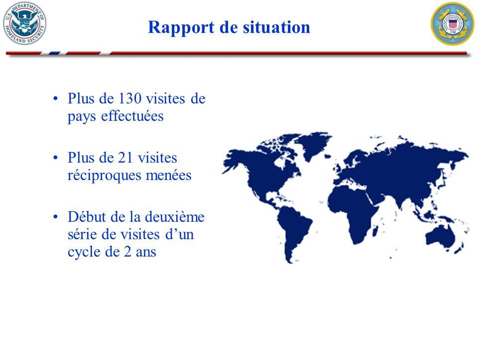 Rapport de situation Plus de 130 visites de pays effectuées Plus de 21 visites réciproques menées Début de la deuxième série de visites dun cycle de 2 ans