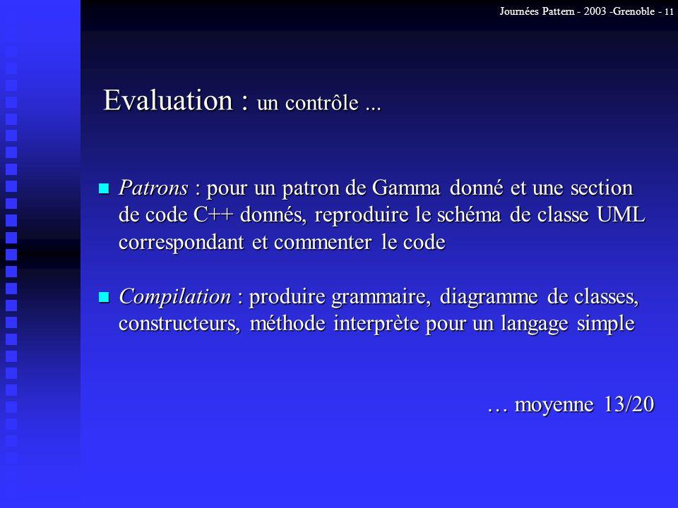 Journées Pattern - 2003 -Grenoble - 11 Evaluation : un contrôle... n Patrons : pour un patron de Gamma donné et une section de code C++ donnés, reprod