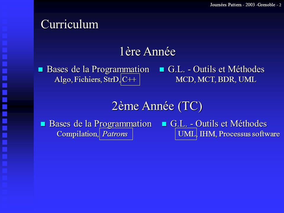 Journées Pattern - 2003 -Grenoble - 3 Nombre de séances n 3 Semaines x (1h Cours + 3h TD + 1.5 h TP) n 2 Enseignants Langage n C++ et un ensemble de fonctions graphiques simples Ressources