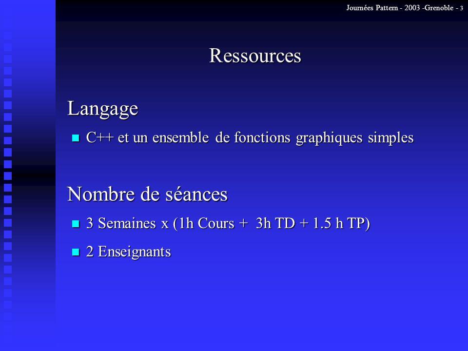 Journées Pattern - 2003 -Grenoble - 14 Une expérience à l IUT de Bayonne : Les patrons Composite et Interprète Philippe Lopistéguy I.U.T.