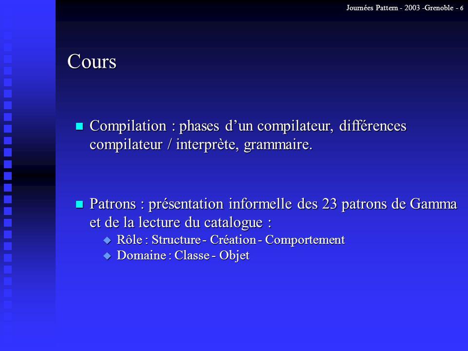 Journées Pattern - 2003 -Grenoble - 7 Le Patron « Composite » Composant Opération ( ) Ajoute (Composant) Supprime (Composant) EstComposé ( ) Composé Opération ( ) Ajoute (Composant) Supprime (Composant) EstComposé ( ) Simple Opération ( ) pour tout e de enfants … e.Opération () … 1,n enfants n Structure n Composants n Collaboration