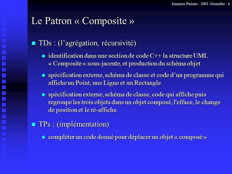 Journées Pattern - 2003 -Grenoble - 8 Le Patron « Composite » n TPs : (implémentation) n TDs : (lagrégation, récursivité) u compléter un code donné pour déplacer un objet « composé » u identification dans une section de code C++ la structure UML « Composite » sous-jacente, et production du schéma objet u spécification externe, schéma de classe et code dun programme qui affiche un Point, une Ligne et un Rectangle u spécification externe, schéma de classe, code qui affiche puis regroupe les trois objets dans un objet composé, l efface, le change de position et le ré-affiche.