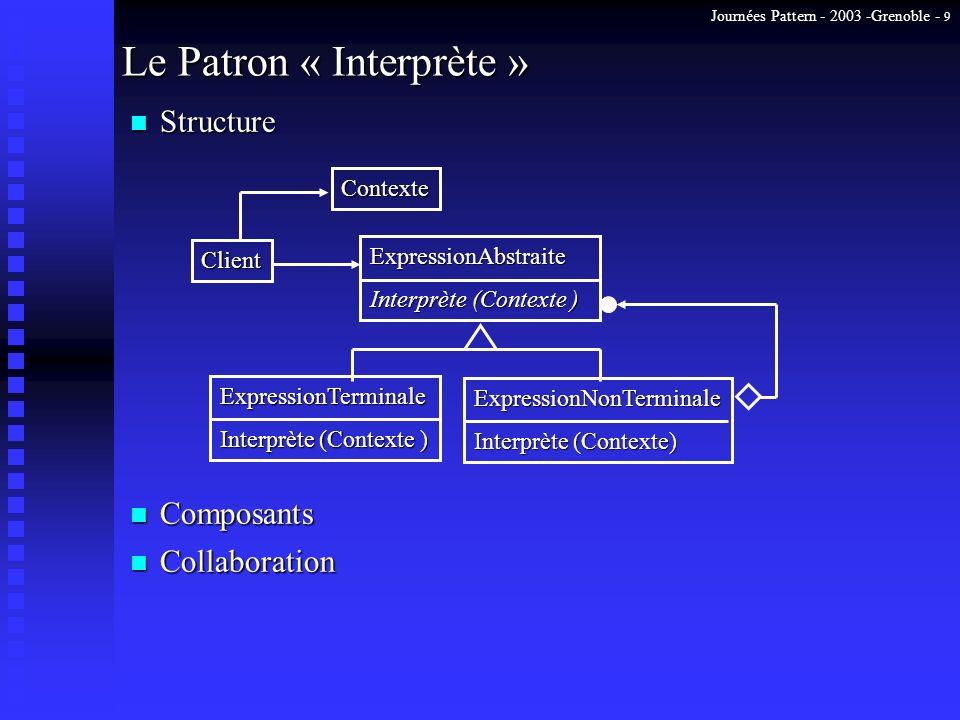 Journées Pattern - 2003 -Grenoble - 10 Le Patron « Interprète » n TPs : (implémentation) n TDs : (récursivité, contextes, interprète) u compléter les sections de code selon les TDs u pour une grammaire et une section de code C++ données, identification de la structure UML « Interprète » sous-jacente, et u production du schéma objet (arbre syntaxique) généré par le code u pour une grammaire donnée, production du schéma de classes selon le patron « Interprète » u production dune grammaire et interprète dun langage structuré manipulant des booléens