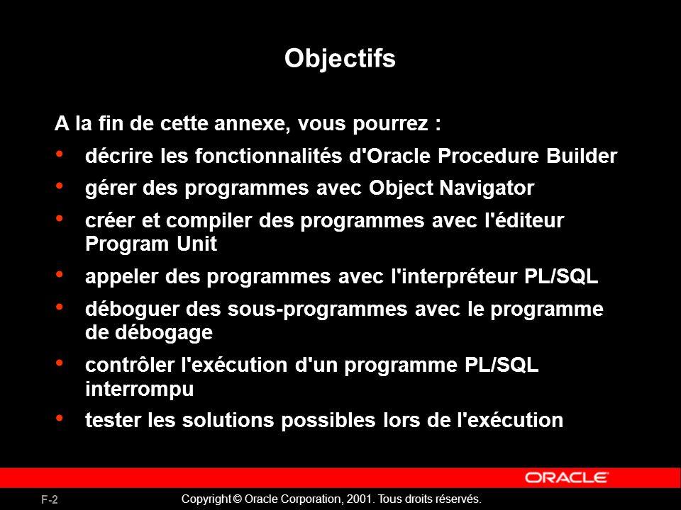 F-2 Copyright © Oracle Corporation, 2001. Tous droits réservés.