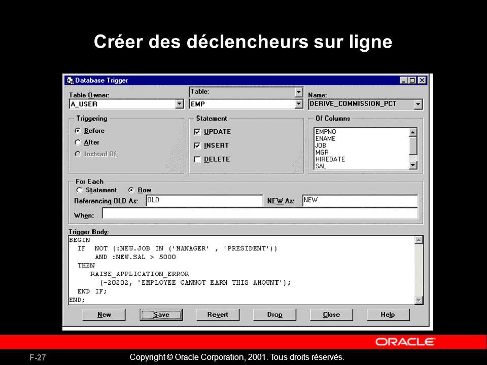F-27 Copyright © Oracle Corporation, 2001. Tous droits réservés. Créer des déclencheurs sur ligne