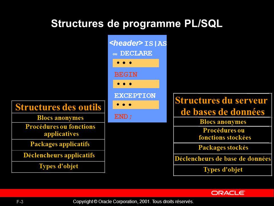 F-3 Copyright © Oracle Corporation, 2001. Tous droits réservés.