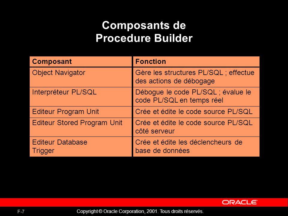 F-7 Copyright © Oracle Corporation, 2001. Tous droits réservés.